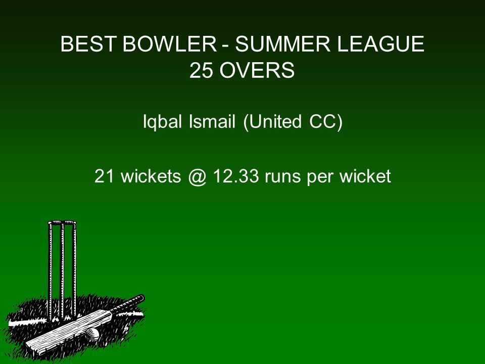 BEST BOWLER - SUMMER LEAGUE 25 OVERS Iqbal Ismail (United CC) 21 wickets @ 12.33 runs per wicket