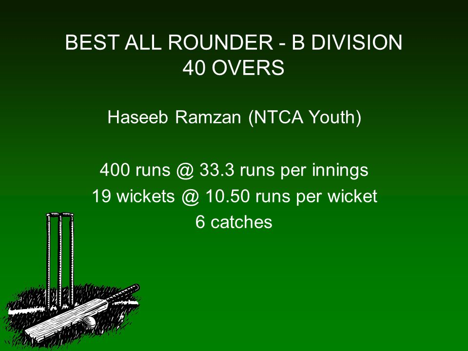 BEST ALL ROUNDER - B DIVISION 40 OVERS Haseeb Ramzan (NTCA Youth) 400 runs @ 33.3 runs per innings 19 wickets @ 10.50 runs per wicket 6 catches