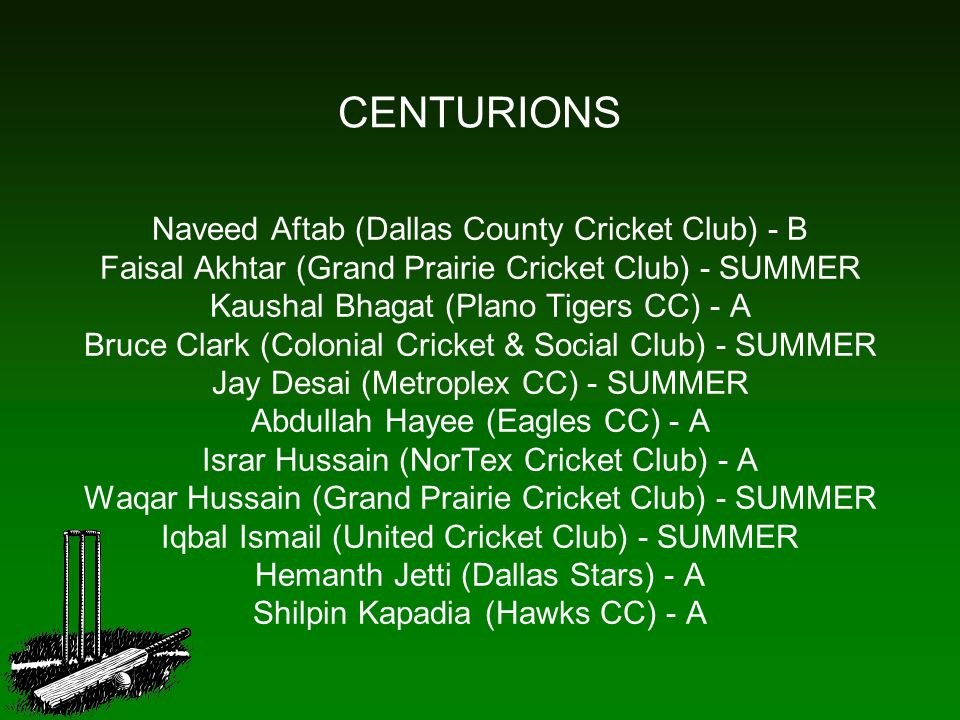 CENTURIONS Naveed Aftab (Dallas County Cricket Club) - B Faisal Akhtar (Grand Prairie Cricket Club) - SUMMER Kaushal Bhagat (Plano Tigers CC) - A Bruce Clark (Colonial Cricket & Social Club) - SUMMER Jay Desai (Metroplex CC) - SUMMER Abdullah Hayee (Eagles CC) - A Israr Hussain (NorTex Cricket Club) - A Waqar Hussain (Grand Prairie Cricket Club) - SUMMER Iqbal Ismail (United Cricket Club) - SUMMER Hemanth Jetti (Dallas Stars) - A Shilpin Kapadia (Hawks CC) - A