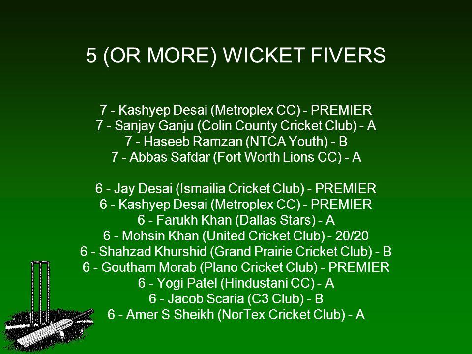 5 (OR MORE) WICKET FIVERS 7 - Kashyep Desai (Metroplex CC) - PREMIER 7 - Sanjay Ganju (Colin County Cricket Club) - A 7 - Haseeb Ramzan (NTCA Youth) - B 7 - Abbas Safdar (Fort Worth Lions CC) - A 6 - Jay Desai (Ismailia Cricket Club) - PREMIER 6 - Kashyep Desai (Metroplex CC) - PREMIER 6 - Farukh Khan (Dallas Stars) - A 6 - Mohsin Khan (United Cricket Club) - 20/20 6 - Shahzad Khurshid (Grand Prairie Cricket Club) - B 6 - Goutham Morab (Plano Cricket Club) - PREMIER 6 - Yogi Patel (Hindustani CC) - A 6 - Jacob Scaria (C3 Club) - B 6 - Amer S Sheikh (NorTex Cricket Club) - A