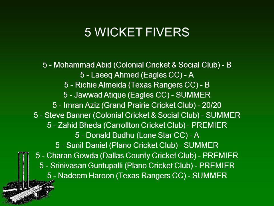 5 WICKET FIVERS 5 - Mohammad Abid (Colonial Cricket & Social Club) - B 5 - Laeeq Ahmed (Eagles CC) - A 5 - Richie Almeida (Texas Rangers CC) - B 5 - Jawwad Atique (Eagles CC) - SUMMER 5 - Imran Aziz (Grand Prairie Cricket Club) - 20/20 5 - Steve Banner (Colonial Cricket & Social Club) - SUMMER 5 - Zahid Bheda (Carrollton Cricket Club) - PREMIER 5 - Donald Budhu (Lone Star CC) - A 5 - Sunil Daniel (Plano Cricket Club) - SUMMER 5 - Charan Gowda (Dallas County Cricket Club) - PREMIER 5 - Srinivasan Guntupalli (Plano Cricket Club) - PREMIER 5 - Nadeem Haroon (Texas Rangers CC) - SUMMER