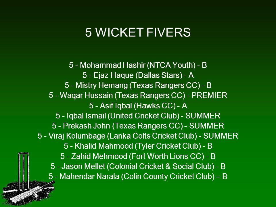 5 WICKET FIVERS 5 - Mohammad Hashir (NTCA Youth) - B 5 - Ejaz Haque (Dallas Stars) - A 5 - Mistry Hemang (Texas Rangers CC) - B 5 - Waqar Hussain (Texas Rangers CC) - PREMIER 5 - Asif Iqbal (Hawks CC) - A 5 - Iqbal Ismail (United Cricket Club) - SUMMER 5 - Prekash John (Texas Rangers CC) - SUMMER 5 - Viraj Kolumbage (Lanka Colts Cricket Club) - SUMMER 5 - Khalid Mahmood (Tyler Cricket Club) - B 5 - Zahid Mehmood (Fort Worth Lions CC) - B 5 - Jason Mellet (Colonial Cricket & Social Club) - B 5 - Mahendar Narala (Colin County Cricket Club) – B