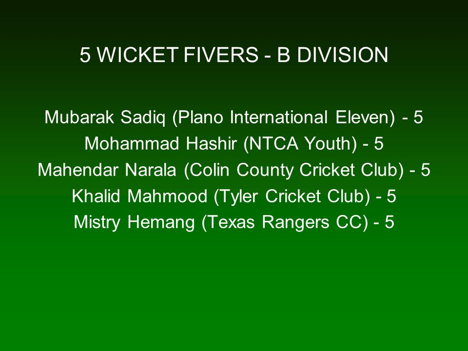 5 WICKET FIVERS - B DIVISION Mubarak Sadiq (Plano International Eleven) - 5 Mohammad Hashir (NTCA Youth) - 5 Mahendar Narala (Colin County Cricket Club) - 5 Khalid Mahmood (Tyler Cricket Club) - 5 Mistry Hemang (Texas Rangers CC) - 5