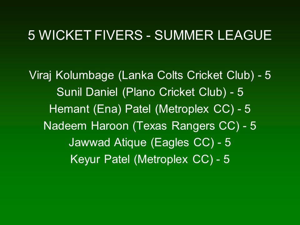 5 WICKET FIVERS - SUMMER LEAGUE Viraj Kolumbage (Lanka Colts Cricket Club) - 5 Sunil Daniel (Plano Cricket Club) - 5 Hemant (Ena) Patel (Metroplex CC) - 5 Nadeem Haroon (Texas Rangers CC) - 5 Jawwad Atique (Eagles CC) - 5 Keyur Patel (Metroplex CC) - 5