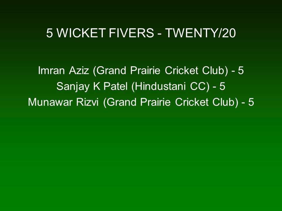 5 WICKET FIVERS - TWENTY/20 Imran Aziz (Grand Prairie Cricket Club) - 5 Sanjay K Patel (Hindustani CC) - 5 Munawar Rizvi (Grand Prairie Cricket Club) - 5