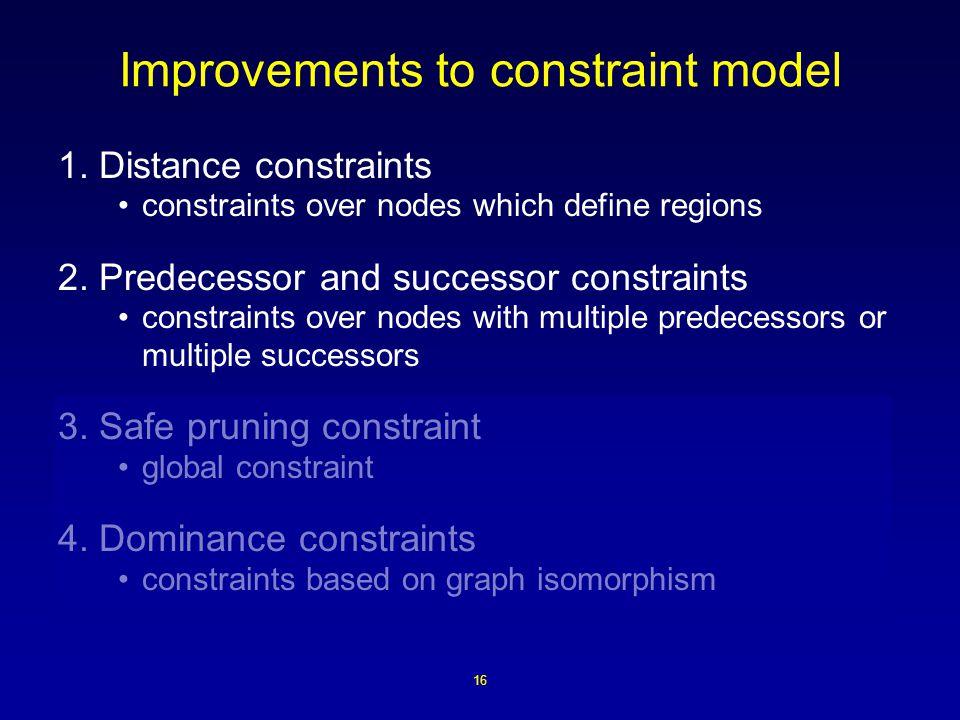 16 Improvements to constraint model 1.