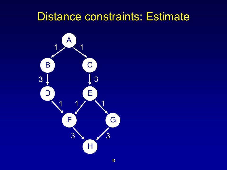 19 Distance constraints: Estimate A B ED H FG C 1 1 1 3 3 1 3 1 3