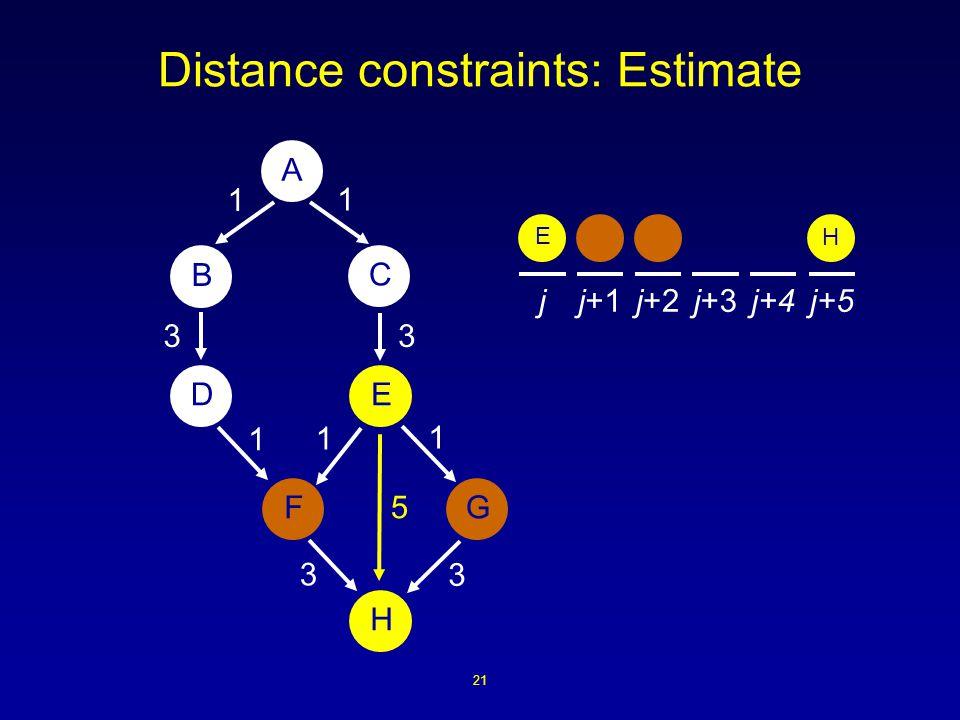21 Distance constraints: Estimate A B ED H FG C 1 1 1 3 3 1 3 1 3 jj+1j+2j+3j+4j+5 E H 5