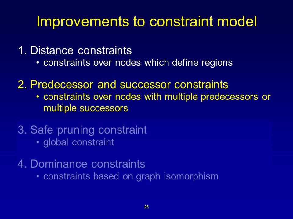 25 Improvements to constraint model 1.