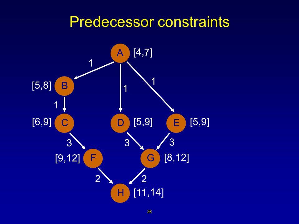 26 Predecessor constraints [4, ] 3 1 A B DCE H FG 3 3 2 2 1 1 1 [,14] [5,9] [8,12] [9,12] [5,9][6,9] [5,8] 7 11