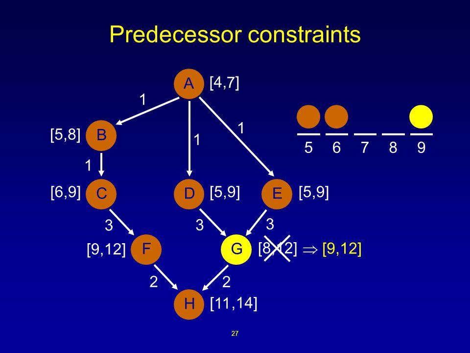 27 Predecessor constraints DE G A B C H F [4, ] 1 1 3 1 2 1 2 [,14] 3 3 [5,9] [8,12] [9,12] [5,9][6,9] [5,8] 7 11  [9,12] 56789