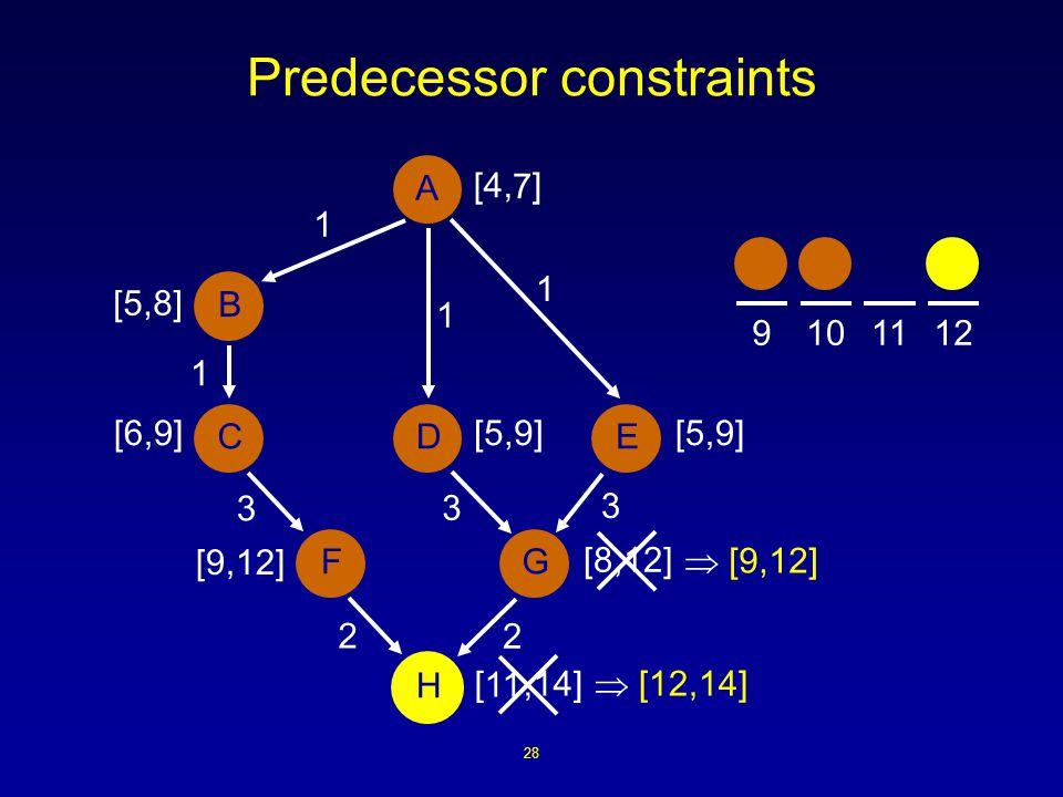 28 Predecessor constraints [4, ] 3 1 A B DCE H FG 3 3 2 2 1 1 1 [,14] [5,9] [8,12] [9,12] [5,9][6,9] [5,8] 7 11  [9,12]  [12,14] 9101112