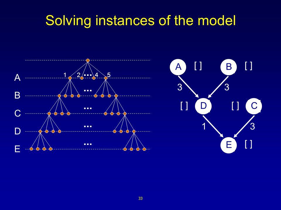 33 Solving instances of the model A B C D 1245 E AB DC E 33 31 [ ]