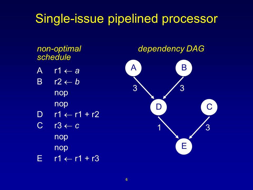 6 Single-issue pipelined processor non-optimal schedule Ar1  a Br2  b nop Dr1  r1 + r2 Cr3  c nop Er1  r1 + r3 AB DC E 33 31 dependency DAG