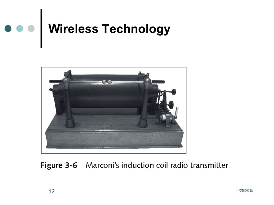 Wireless Technology 4/29/2015 12
