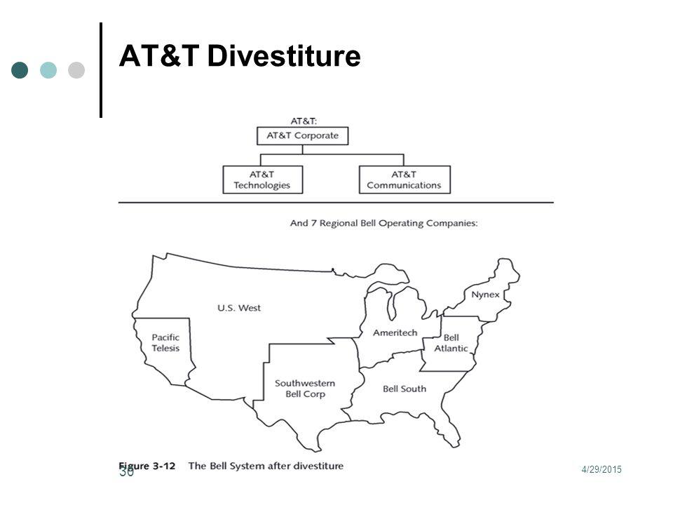 AT&T Divestiture 4/29/2015 30