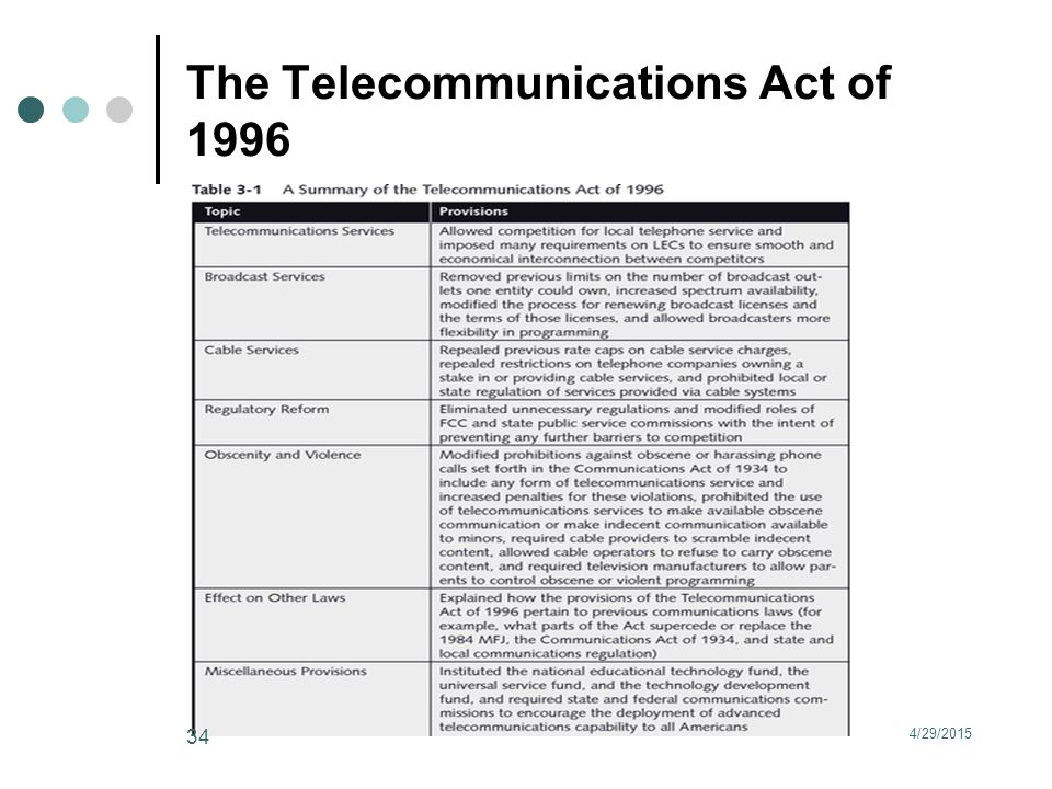The Telecommunications Act of 1996 4/29/2015 34