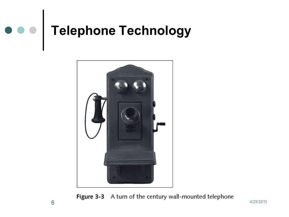 Telephone Technology 4/29/2015 6