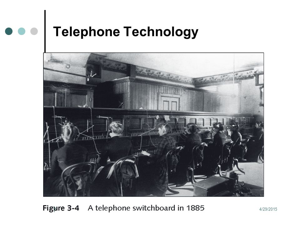 Telephone Technology 4/29/2015 7