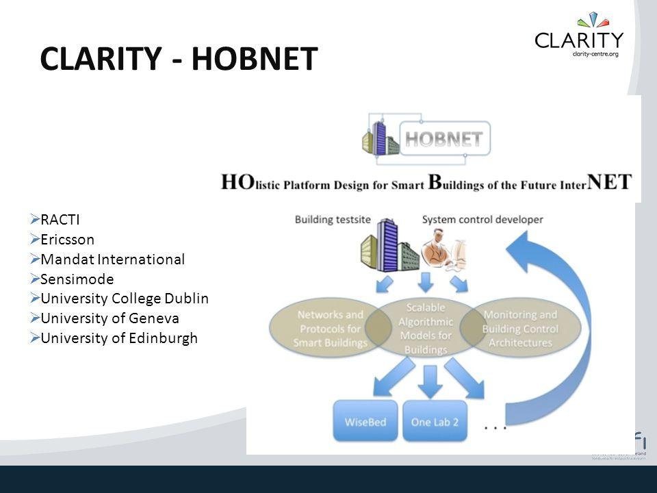 CLARITY - HOBNET  RACTI  Ericsson  Mandat International  Sensimode  University College Dublin  University of Geneva  University of Edinburgh
