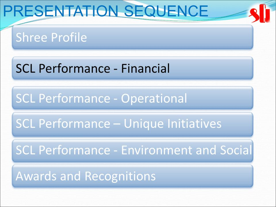 Shree Profile SCL Performance - Financial Awards and Recognitions PRESENTATION SEQUENCE SCL Performance - Environment and Social SCL Performance - Operational SCL Performance – Unique Initiatives