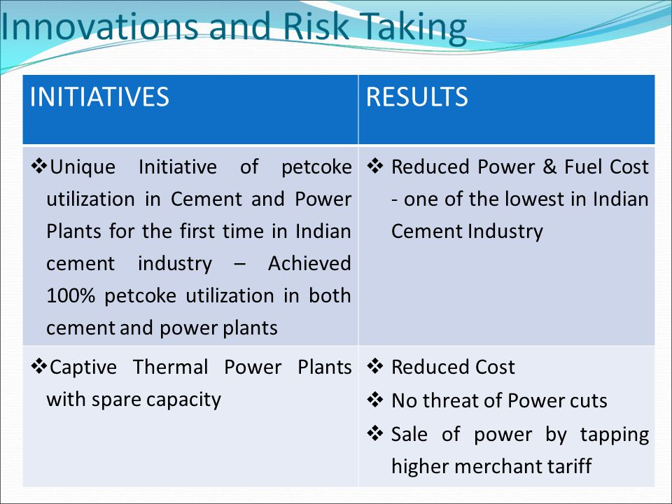 INITIATIVESRESULTS  Unique Initiative of petcoke utilization in Cement and Power Plants for the first time in Indian cement industry – Achieved 100% petcoke utilization in both cement and power plants  Reduced Power & Fuel Cost - one of the lowest in Indian Cement Industry  Captive Thermal Power Plants with spare capacity  Reduced Cost  No threat of Power cuts  Sale of power by tapping higher merchant tariff