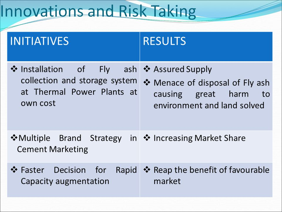 INITIATIVESRESULTS  Installation of Fly ash collection and storage system at Thermal Power Plants at own cost  Assured Supply  Menace of disposal of Fly ash causing great harm to environment and land solved  Multiple Brand Strategy in Cement Marketing  Increasing Market Share  Faster Decision for Rapid Capacity augmentation  Reap the benefit of favourable market