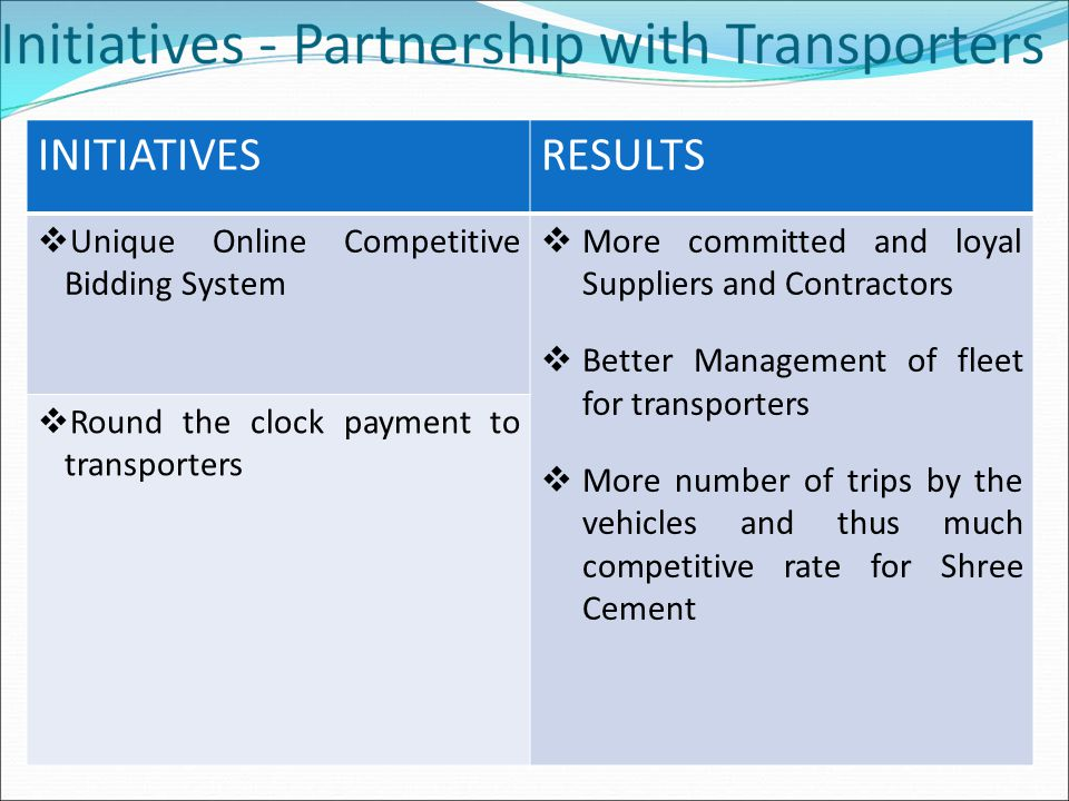 INITIATIVESRESULTS  Unique Online Competitive Bidding System  More committed and loyal Suppliers and Contractors  Better Management of fleet for transporters  More number of trips by the vehicles and thus much competitive rate for Shree Cement  Round the clock payment to transporters