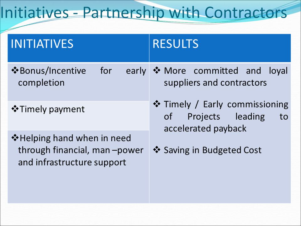 INITIATIVESRESULTS  Bonus/Incentive for early completion  More committed and loyal suppliers and contractors  Timely / Early commissioning of Projects leading to accelerated payback  Saving in Budgeted Cost  Timely payment  Helping hand when in need through financial, man –power and infrastructure support