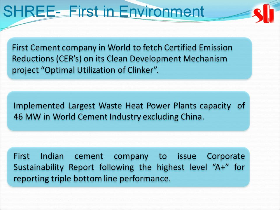 SHREE- First in Environment First Cement company in World to fetch Certified Emission Reductions (CER's) on its Clean Development Mechanism project Optimal Utilization of Clinker .
