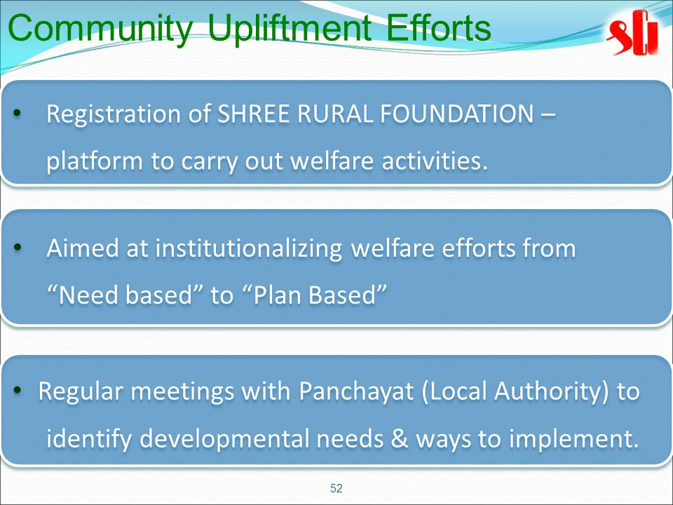 52 Registration of SHREE RURAL FOUNDATION – platform to carry out welfare activities.