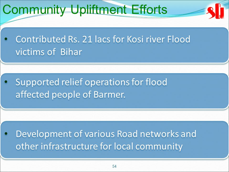 54 Contributed Rs.21 lacs for Kosi river Flood victims of Bihar Contributed Rs.