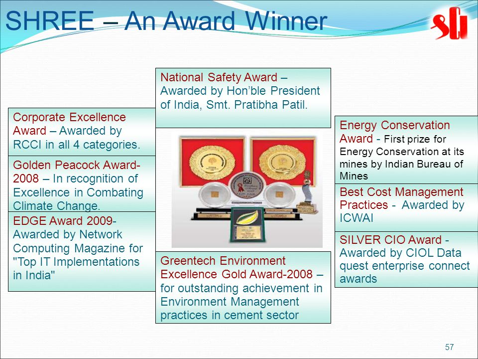 57 SHREE – An Award Winner Best Cost Management Practices - Awarded by ICWAI Corporate Excellence Award – Awarded by RCCI in all 4 categories.