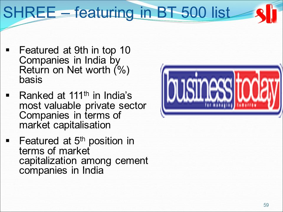 59  Featured at 9th in top 10 Companies in India by Return on Net worth (%) basis  Ranked at 111 th in India's most valuable private sector Companies in terms of market capitalisation  Featured at 5 th position in terms of market capitalization among cement companies in India SHREE – featuring in BT 500 list