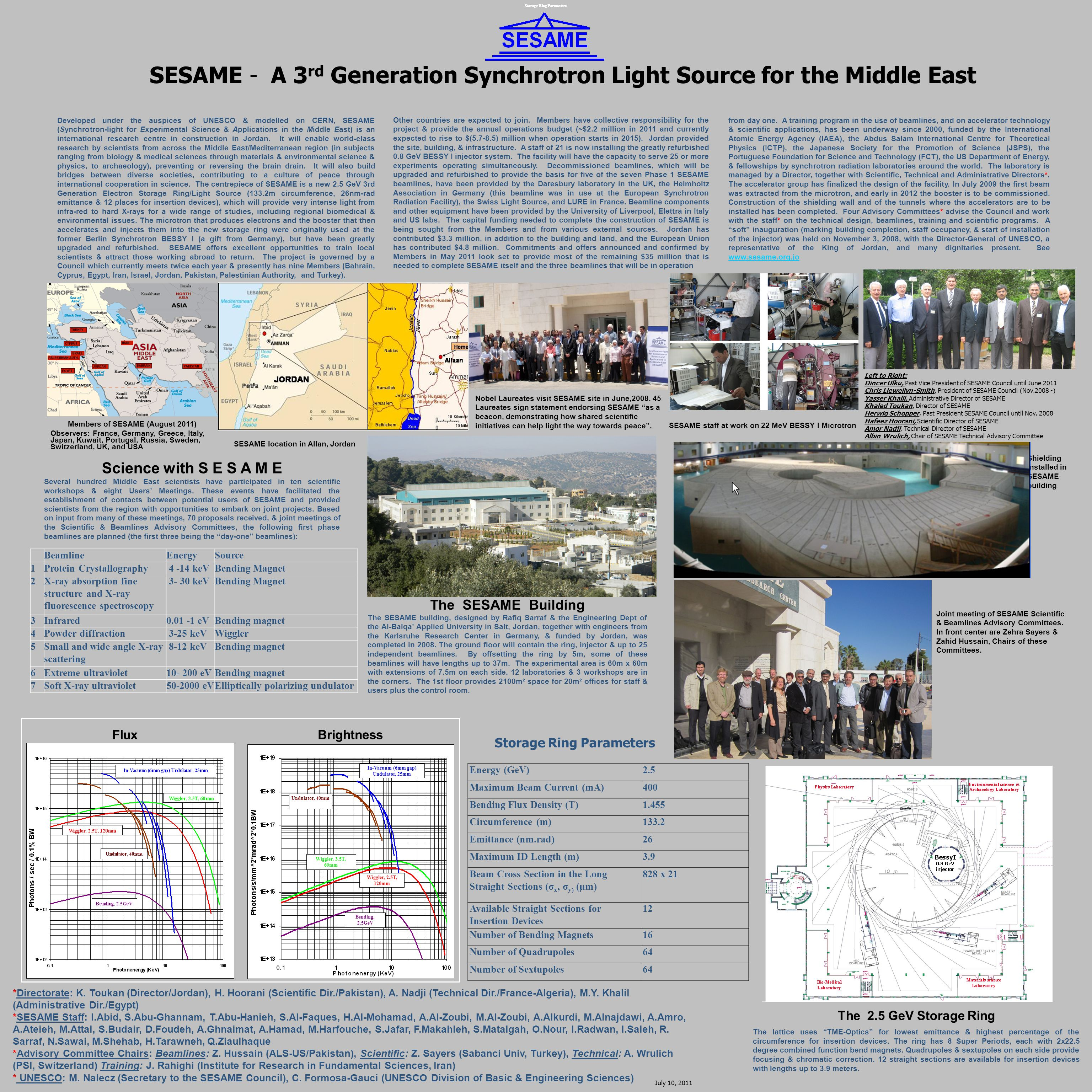 SESAME - A 3 rd Generation Synchrotron Light Source for the Middle East Developed under the auspices of UNESCO & modelled on CERN, SESAME (Synchrotron-light for Experimental Science & Applications in the Middle East) is an international research centre in construction in Jordan.