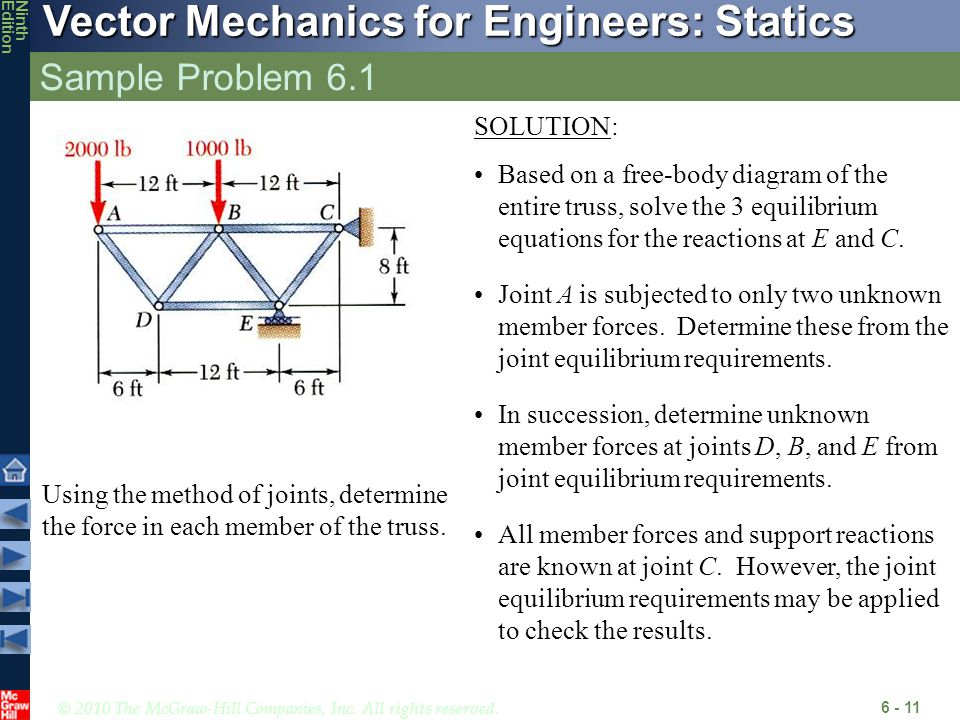 © 2010 The McGraw-Hill Companies, Inc. All rights reserved. Vector Mechanics for Engineers: Statics NinthEdition Sample Problem 6.1 6 - 11 Using the m