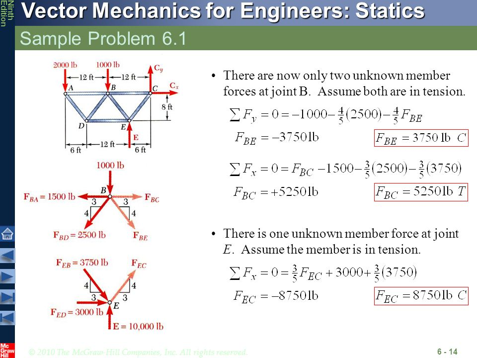 © 2010 The McGraw-Hill Companies, Inc. All rights reserved. Vector Mechanics for Engineers: Statics NinthEdition Sample Problem 6.1 6 - 14 There are n