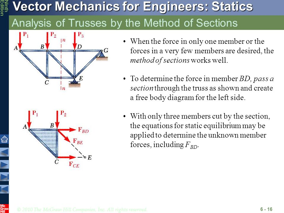 © 2010 The McGraw-Hill Companies, Inc. All rights reserved. Vector Mechanics for Engineers: Statics NinthEdition Analysis of Trusses by the Method of