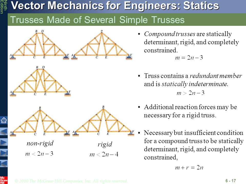 © 2010 The McGraw-Hill Companies, Inc. All rights reserved. Vector Mechanics for Engineers: Statics NinthEdition Trusses Made of Several Simple Trusse