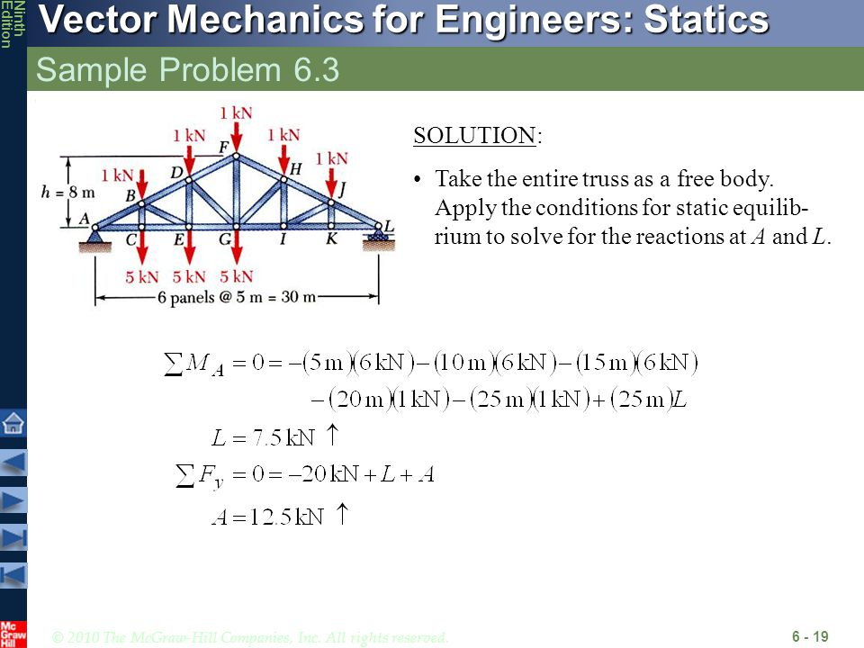 © 2010 The McGraw-Hill Companies, Inc. All rights reserved. Vector Mechanics for Engineers: Statics NinthEdition Sample Problem 6.3 6 - 19 SOLUTION: T