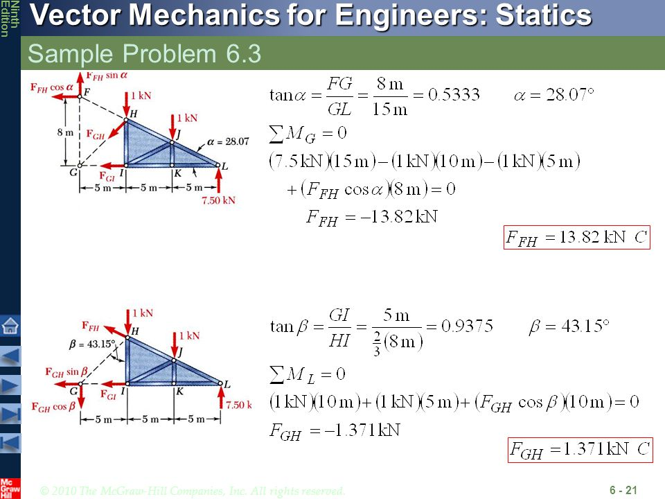 © 2010 The McGraw-Hill Companies, Inc. All rights reserved. Vector Mechanics for Engineers: Statics NinthEdition Sample Problem 6.3 6 - 21