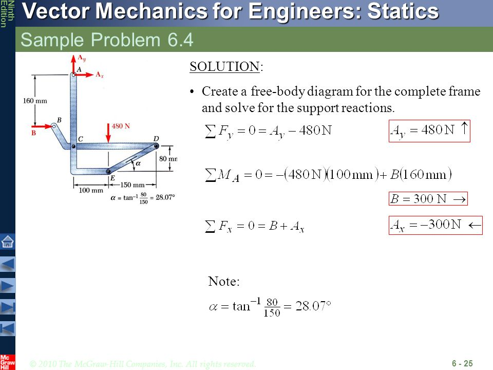 © 2010 The McGraw-Hill Companies, Inc. All rights reserved. Vector Mechanics for Engineers: Statics NinthEdition Sample Problem 6.4 6 - 25 SOLUTION: C