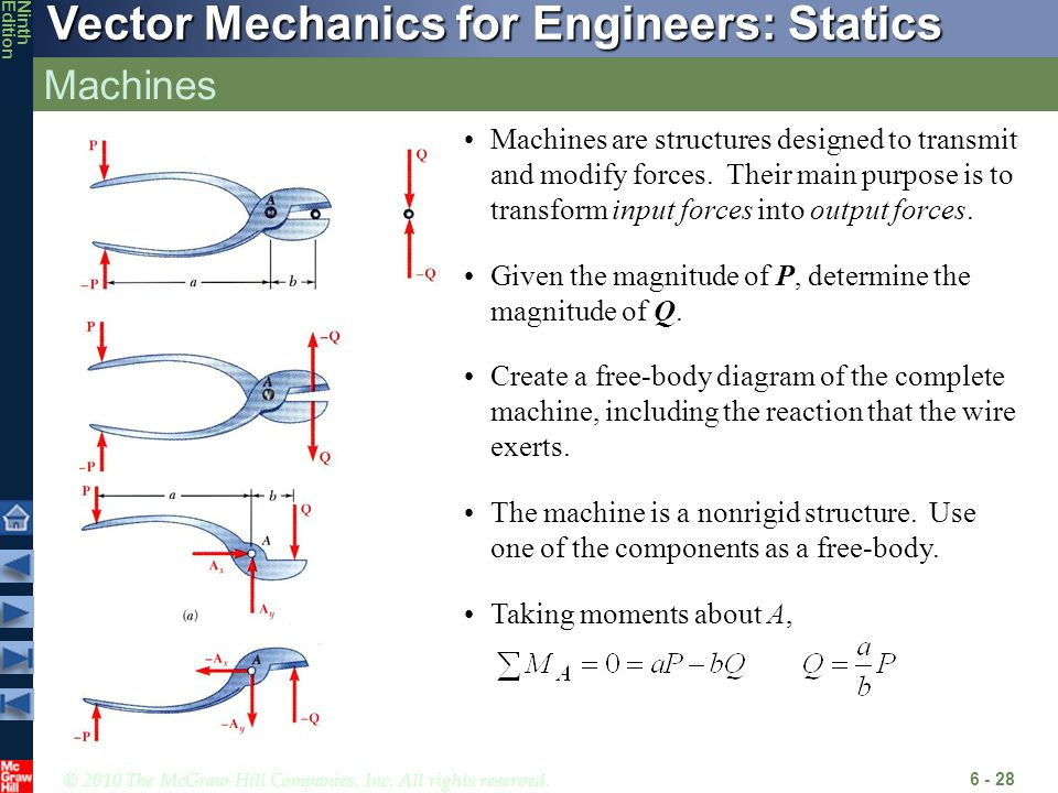 © 2010 The McGraw-Hill Companies, Inc. All rights reserved. Vector Mechanics for Engineers: Statics NinthEdition Machines 6 - 28 Machines are structur