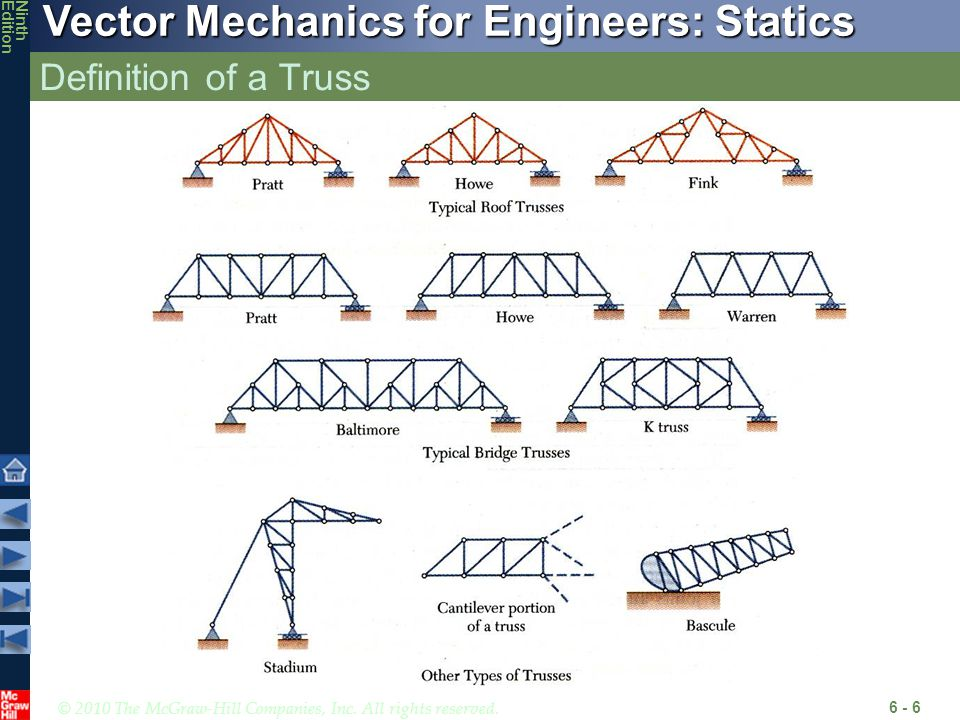 © 2010 The McGraw-Hill Companies, Inc. All rights reserved. Vector Mechanics for Engineers: Statics NinthEdition Definition of a Truss 6 - 6