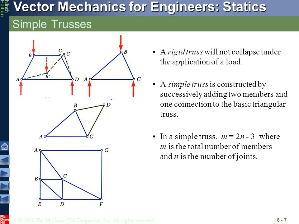 © 2010 The McGraw-Hill Companies, Inc. All rights reserved. Vector Mechanics for Engineers: Statics NinthEdition Simple Trusses 6 - 7 A rigid truss wi