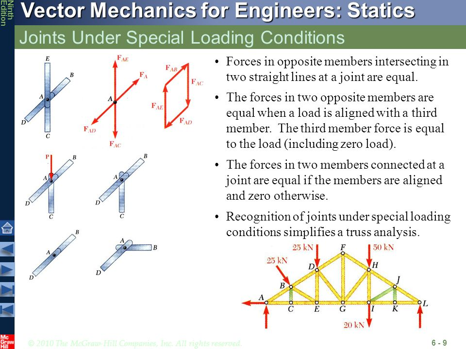 © 2010 The McGraw-Hill Companies, Inc. All rights reserved. Vector Mechanics for Engineers: Statics NinthEdition Joints Under Special Loading Conditio