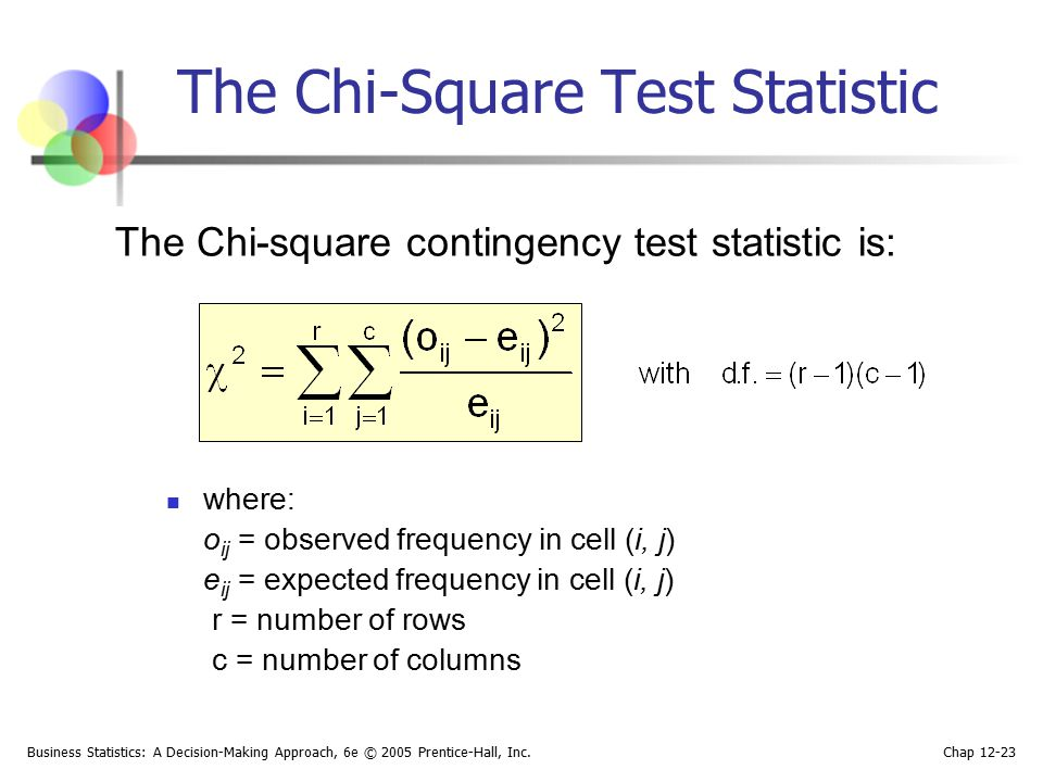 Business Statistics: A Decision-Making Approach, 6e © 2005 Prentice-Hall, Inc. Chap 12-23 The Chi-Square Test Statistic where: o ij = observed frequen