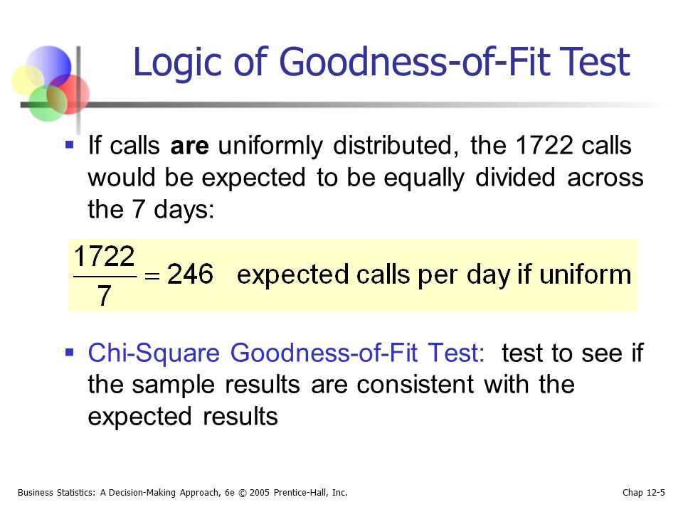 Business Statistics: A Decision-Making Approach, 6e © 2005 Prentice-Hall, Inc. Chap 12-5 Logic of Goodness-of-Fit Test  If calls are uniformly distri