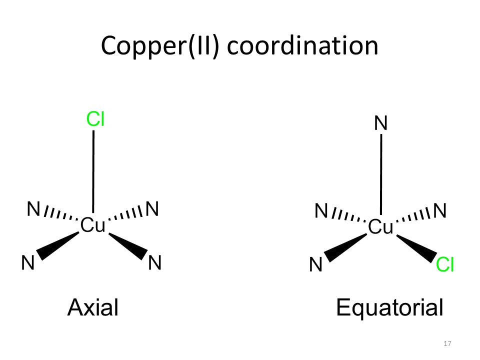 17 Copper(II) coordination AxialEquatorial
