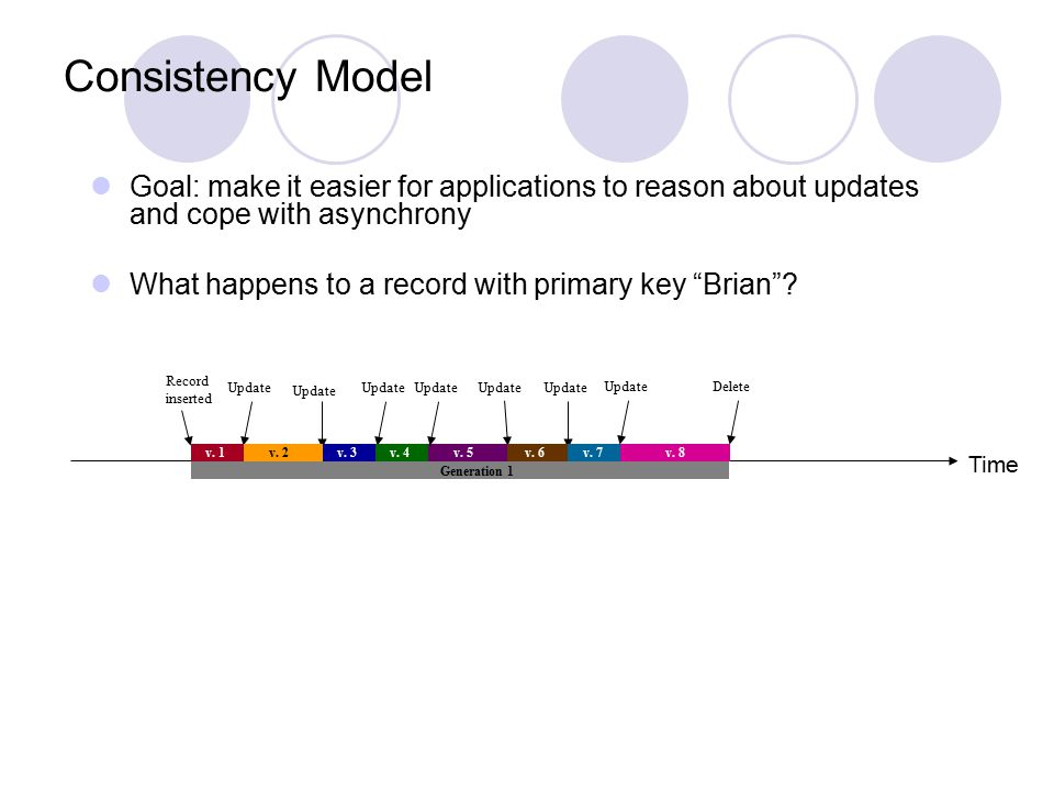 Goal: make it easier for applications to reason about updates and cope with asynchrony What happens to a record with primary key Brian .